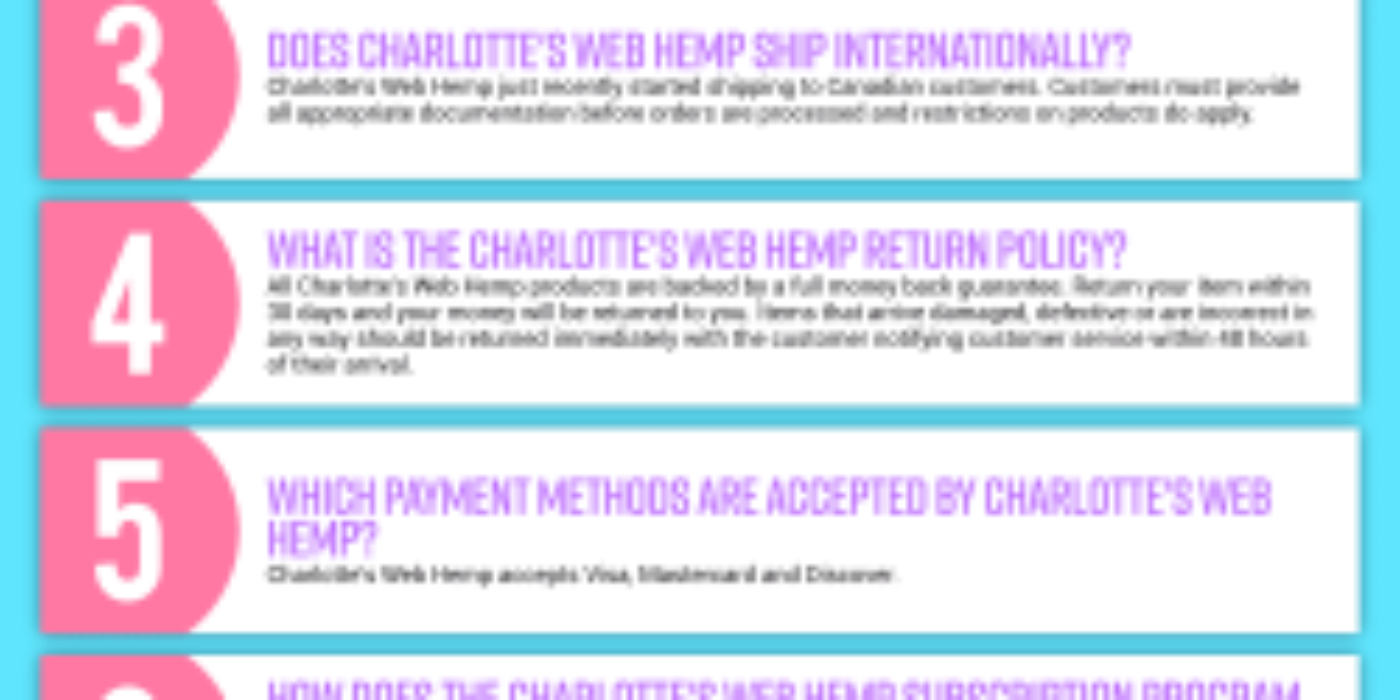 Charlotte's Web Hemp Voucher Cause FAQ (C.C. Frequently Asked Question)