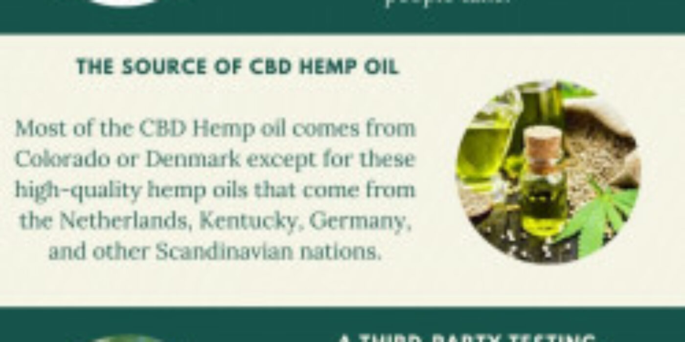 Finest Way To Purchase The High Quality Of Hemp Oil