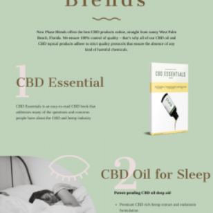 Finest CBD Products Vital eBook